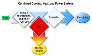Heat_power2